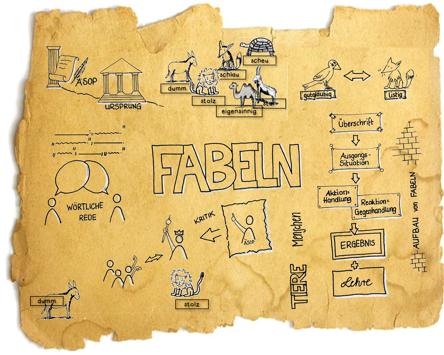 D 6 Fabeln Überblick_Karte