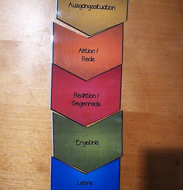 d 6 fabeln teil 3 merkmale und aufbau materialtanten