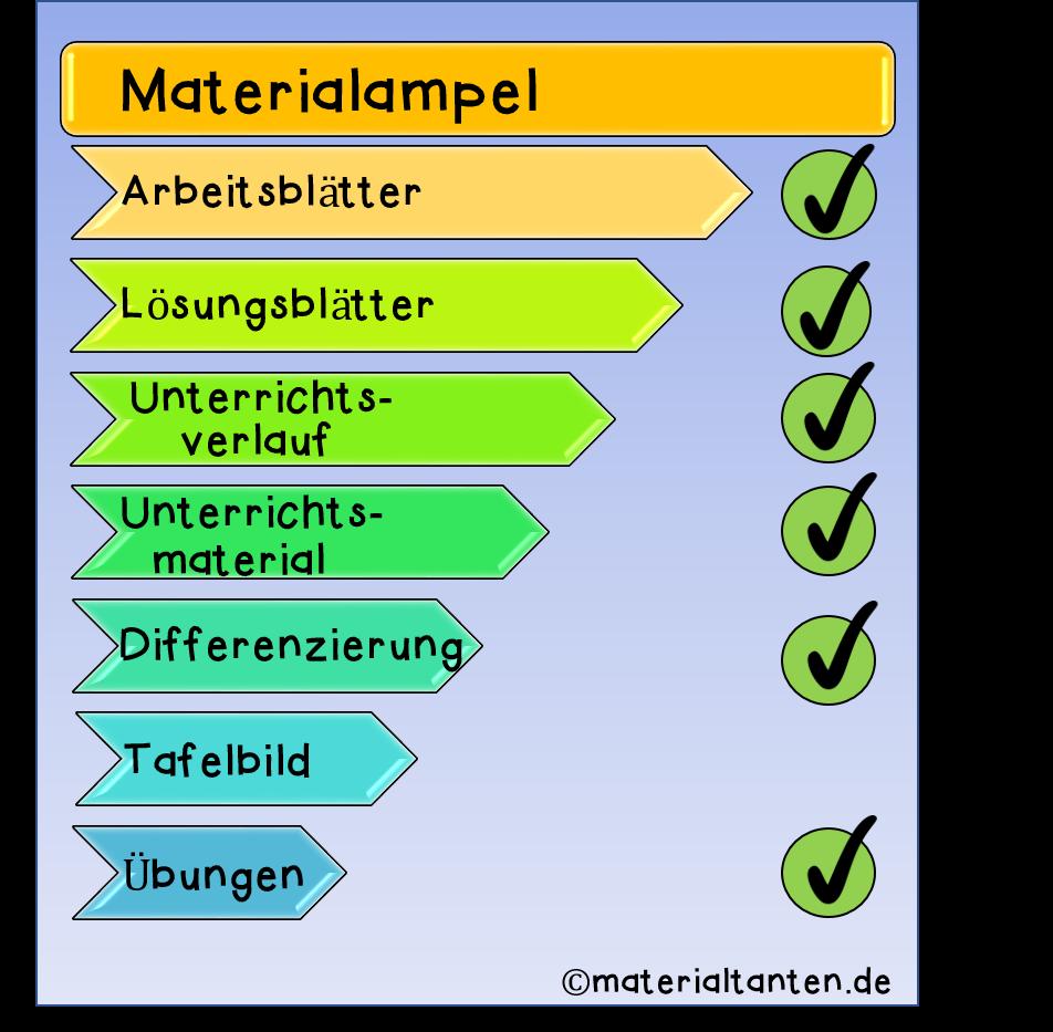 D 6 Fabeln 4_lesen und verstehen Materialampel
