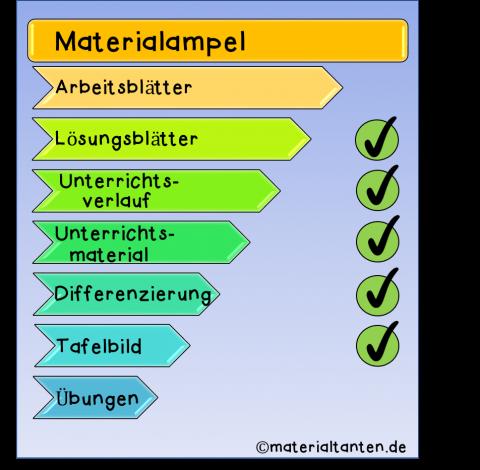 D 9_10 Die Physiker 2 Personen Charakter Materialampel