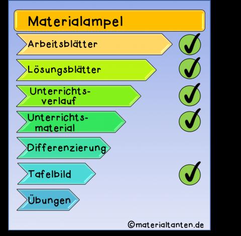 Materialampel Licht